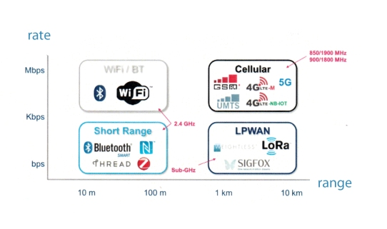 Comparaison_reseau_telecom.jpg